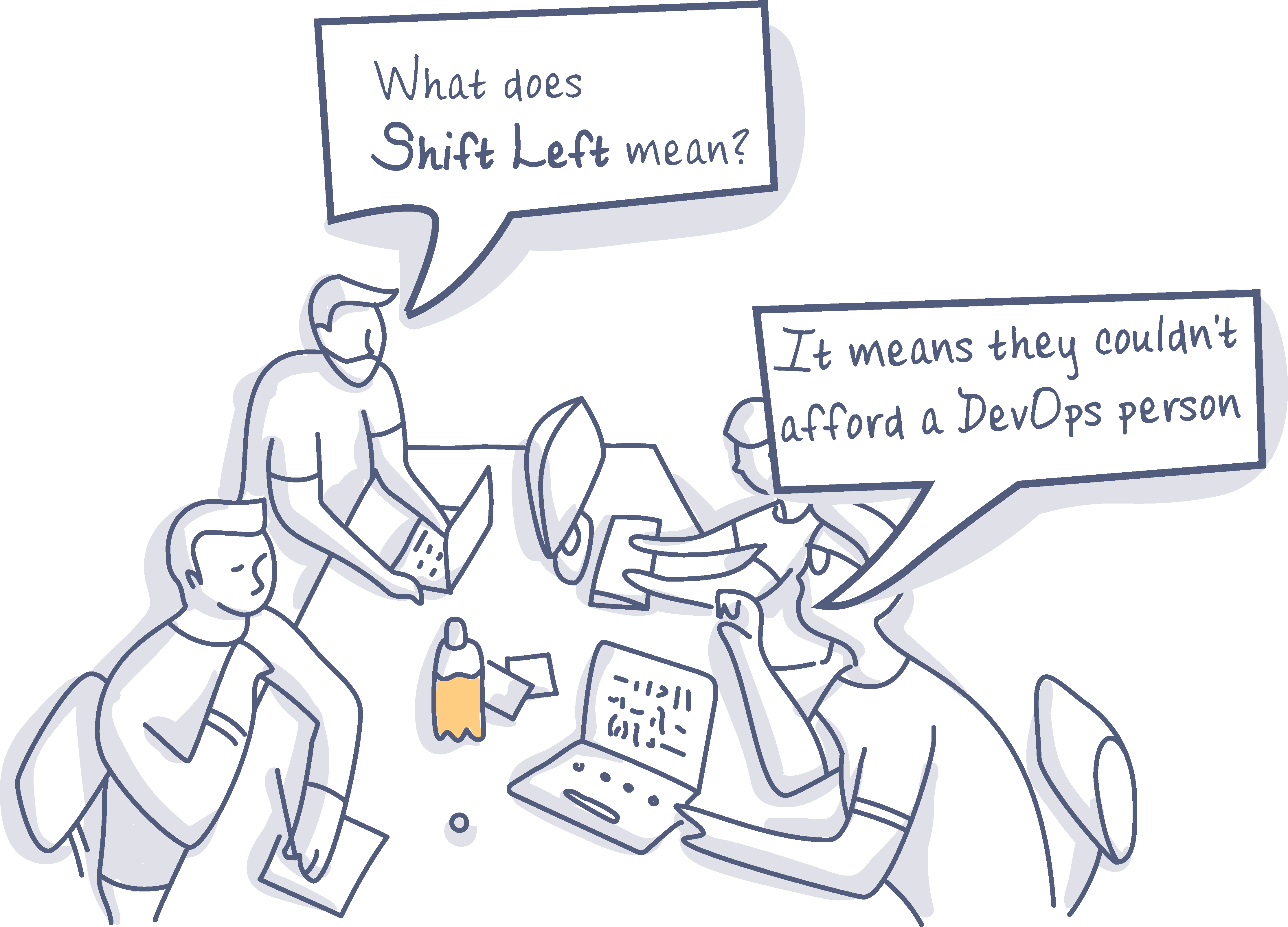 shift left meaning