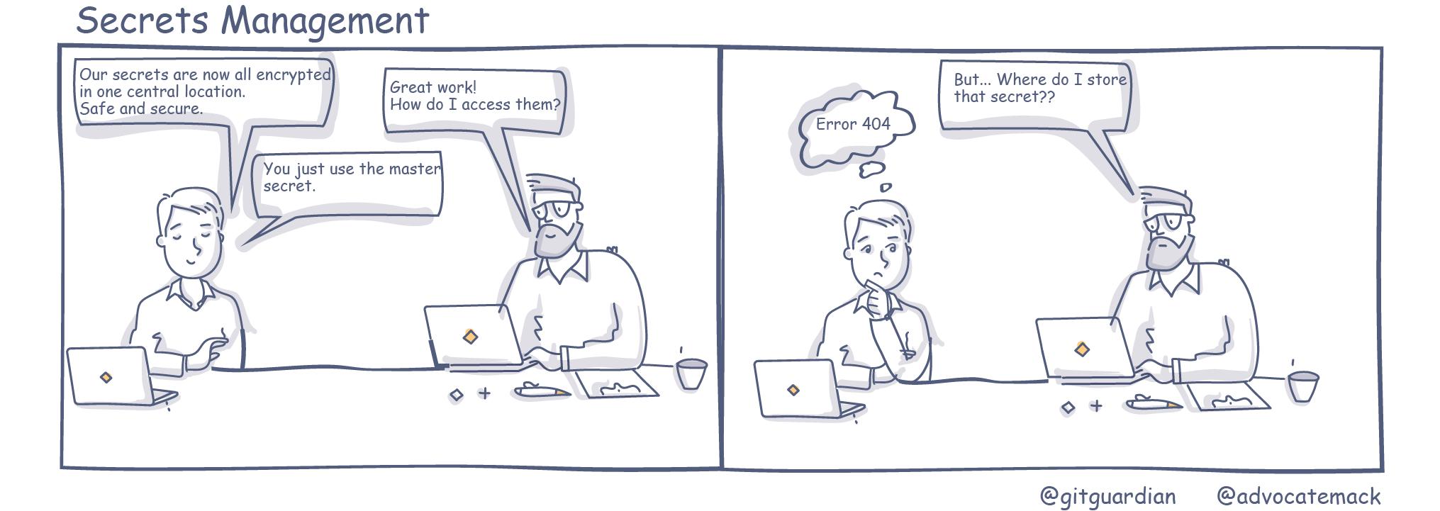 Secrets Management Comic