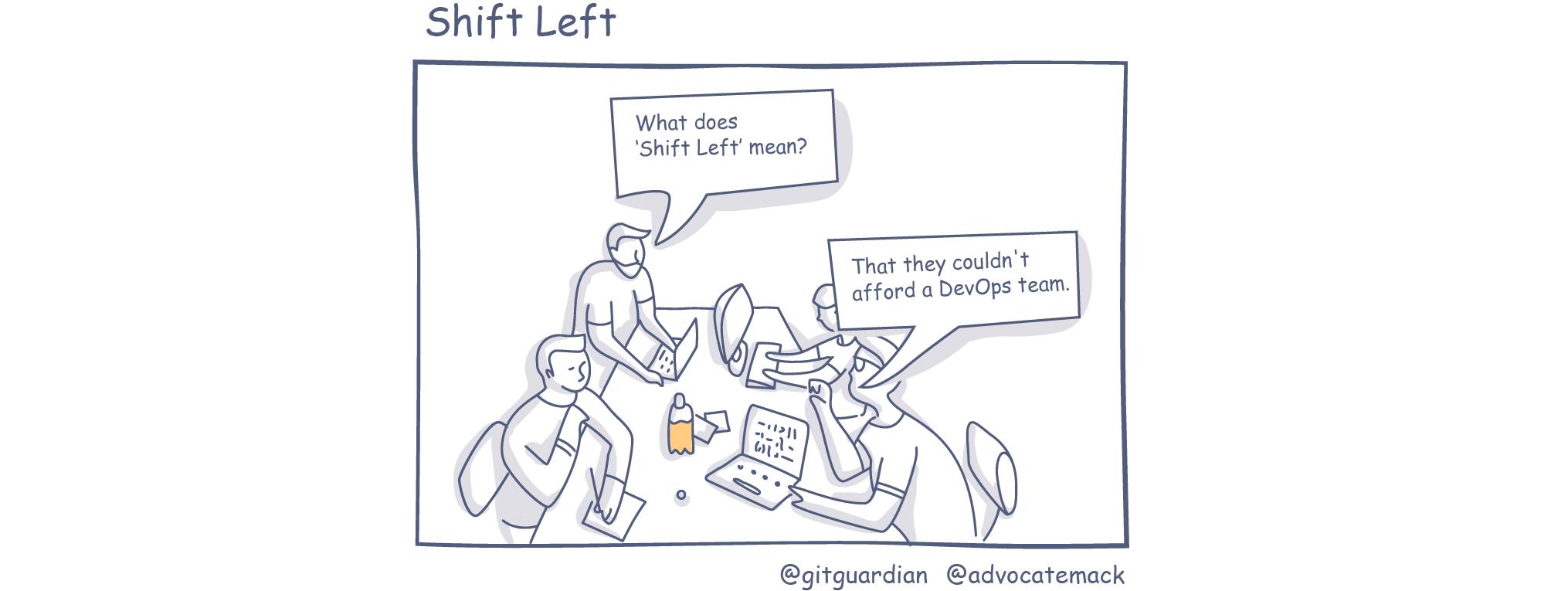 Shift Left Comic