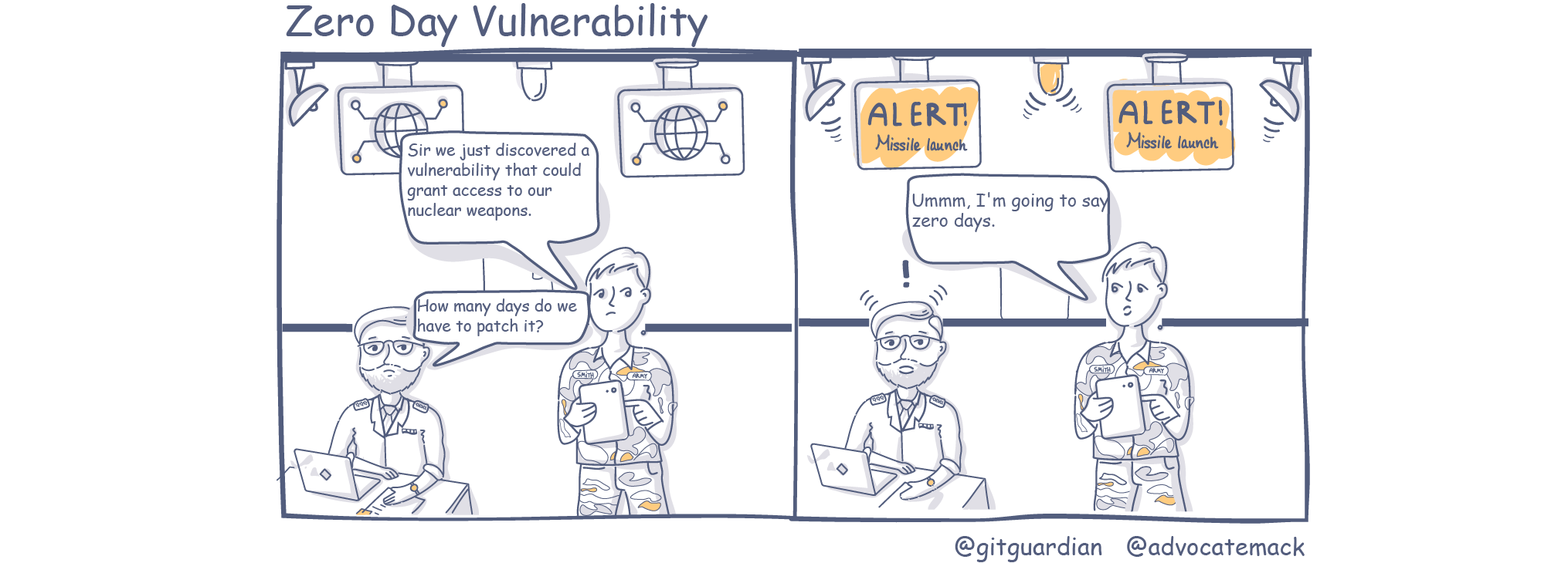 Zero Risk Vulnerability